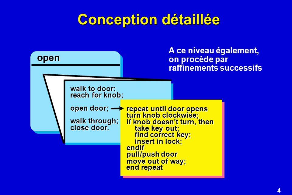 15 Conception détaillée – notation textuelle Quelques autres éléments de la notation… Repeat instructions Until condition Function t (n: in boolean): integer; Procedure v (n: in boolean; x: out real); Type B : array(1..5,1..8) of boolean;