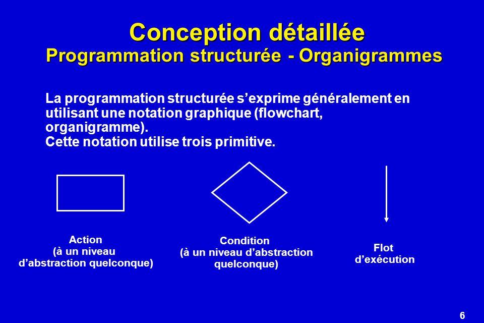6 Conception détaillée Programmation structurée - Organigrammes La programmation structurée sexprime généralement en utilisant une notation graphique