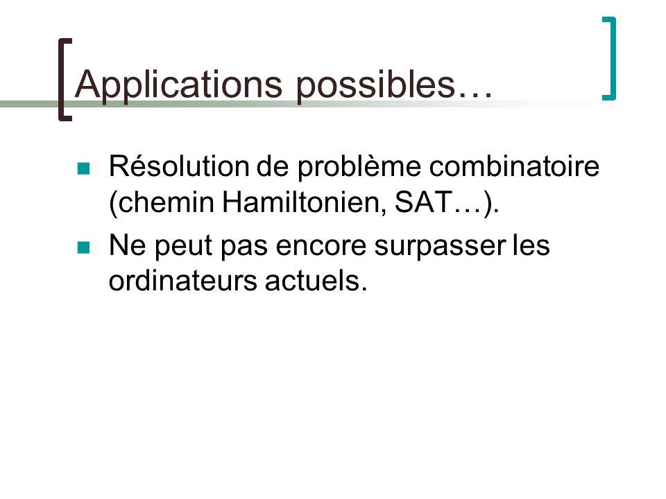 Applications possibles… Résolution de problème combinatoire (chemin Hamiltonien, SAT…).