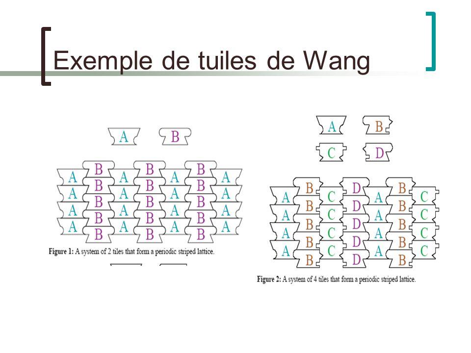 Exemple de tuiles de Wang