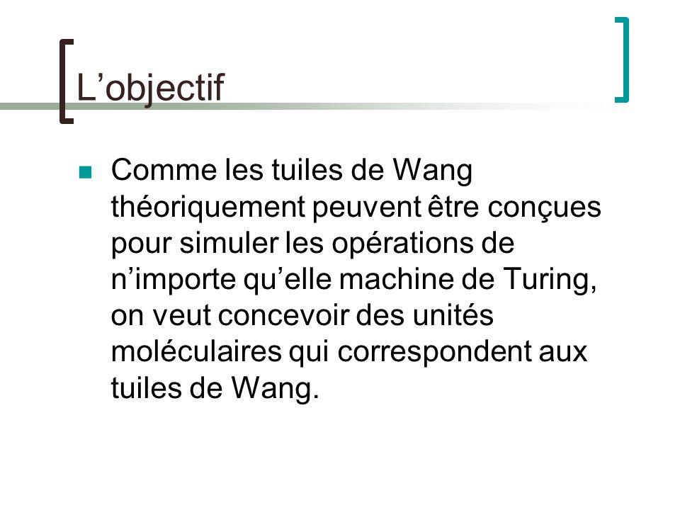 Lobjectif Comme les tuiles de Wang théoriquement peuvent être conçues pour simuler les opérations de nimporte quelle machine de Turing, on veut concevoir des unités moléculaires qui correspondent aux tuiles de Wang.