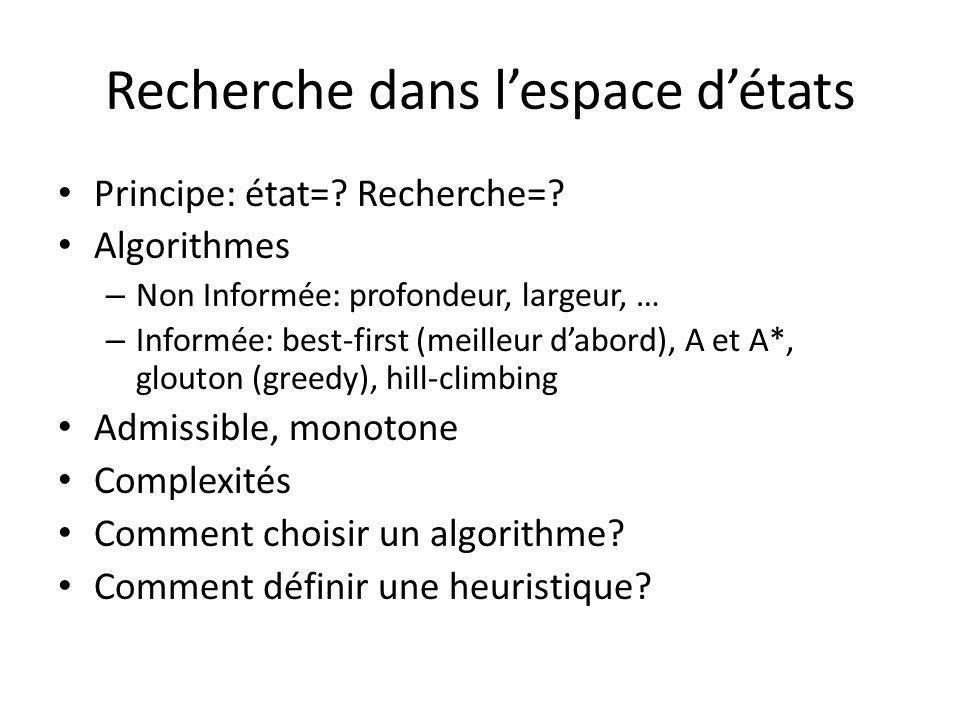 Recherche dans lespace détats Principe: état=. Recherche=.