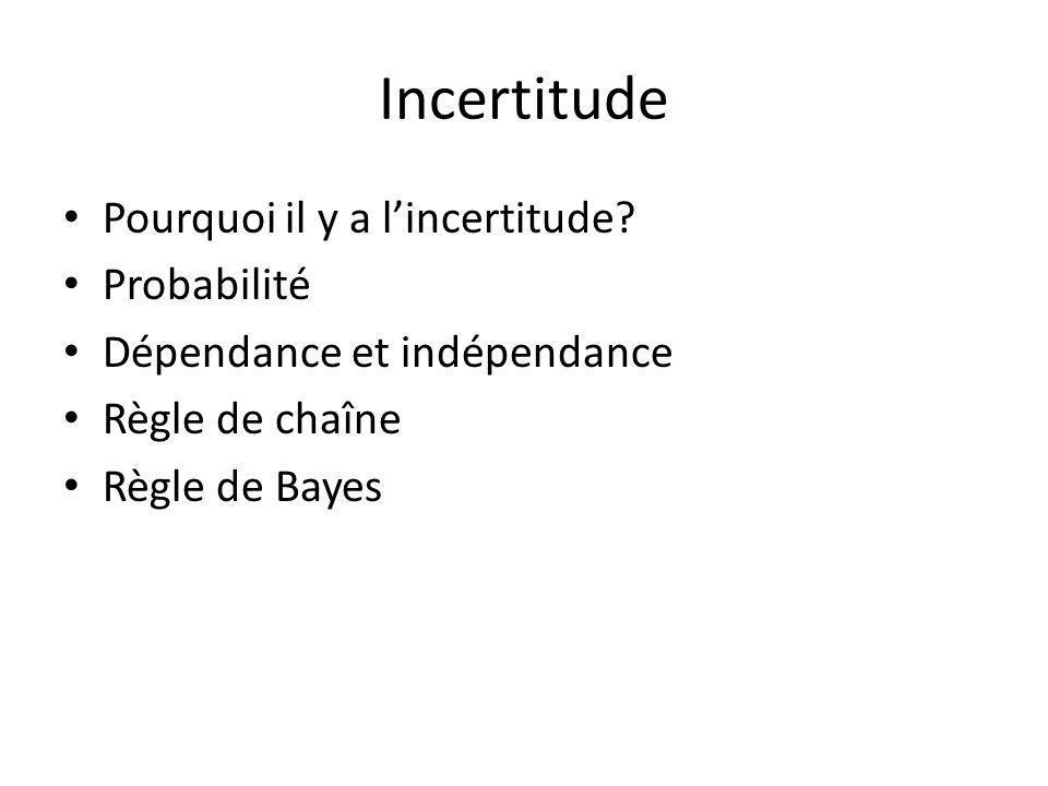Incertitude Pourquoi il y a lincertitude.