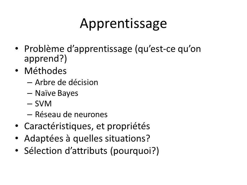 Apprentissage Problème dapprentissage (quest-ce quon apprend ) Méthodes – Arbre de décision – Naïve Bayes – SVM – Réseau de neurones Caractéristiques, et propriétés Adaptées à quelles situations.