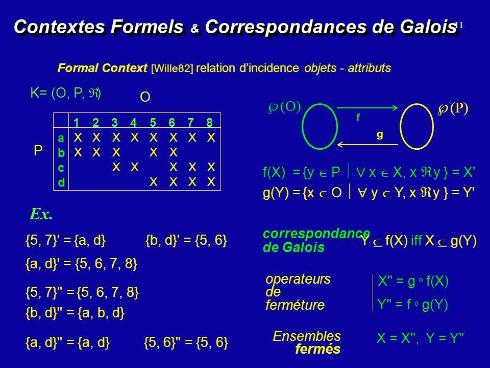 Treillis de Concepts Formels 12 Concept Formel (X,Y) X O, Y P; X = X, Y = Y X = Y , Y = X Ordre Partiel (X 1, Y 1 ) (X 2, Y 2 ) iff X 1 X 2 ( Y 2 Y 1 ) (sub-concept of) Ex.