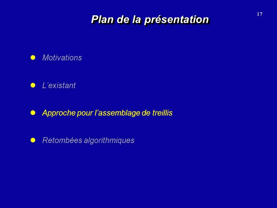 Plan de la présentation Plan de la présentation Motivations Lexistant Approche pour lassemblage de treillis Retombées algorithmiques 17