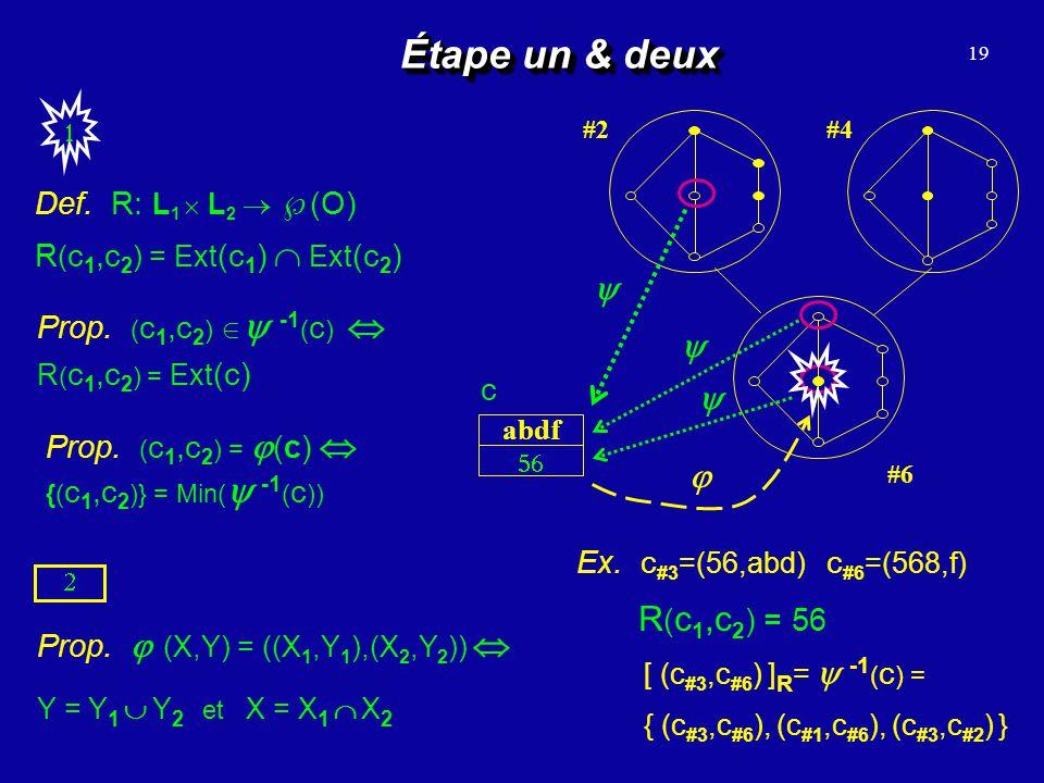 19 Étape un & deux #2 #6 #4 abdf Prop. (X,Y) = ((X 1,Y 1 ),(X 2,Y 2 )) Y = Y 1 Y 2 et X = X 1 X 2 c Prop. ( c 1,c 2 ) -1 ( c ) R ( c 1,c 2 ) = Ext (c)