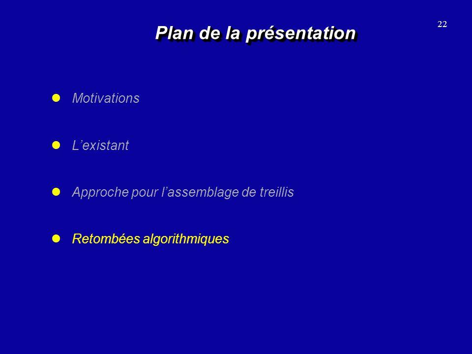 Plan de la présentation Plan de la présentation Motivations Lexistant Approche pour lassemblage de treillis Retombées algorithmiques 22