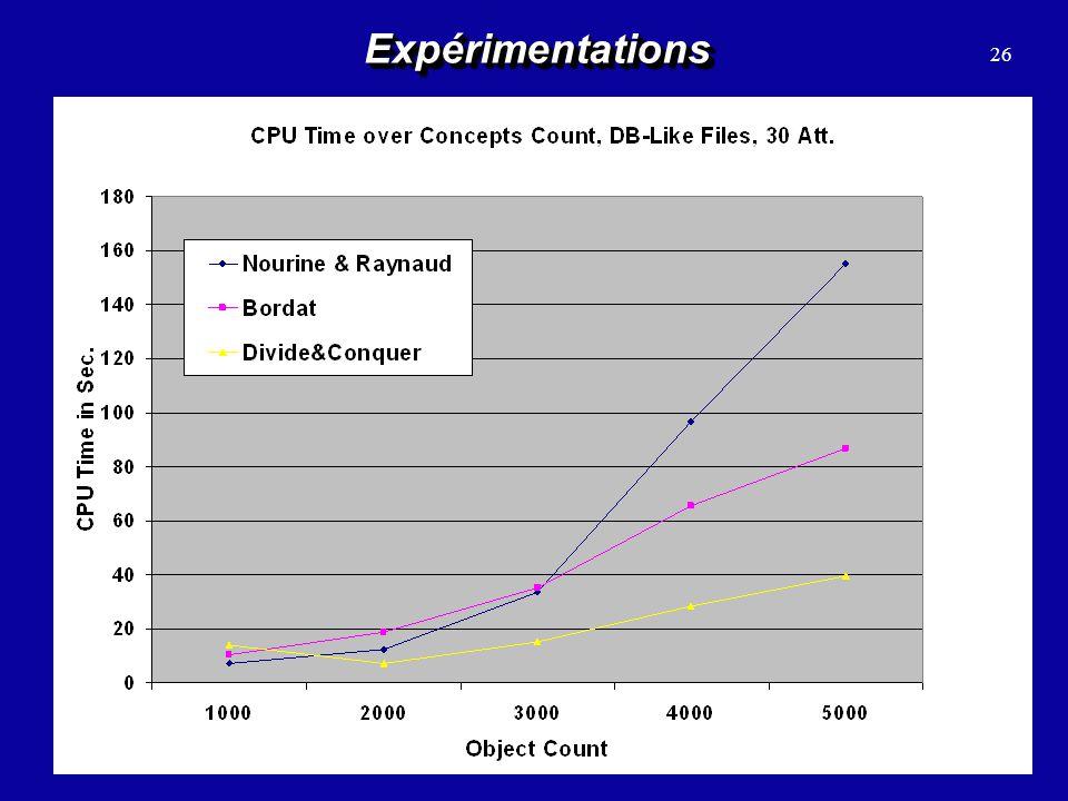ExpérimentationsExpérimentations 26