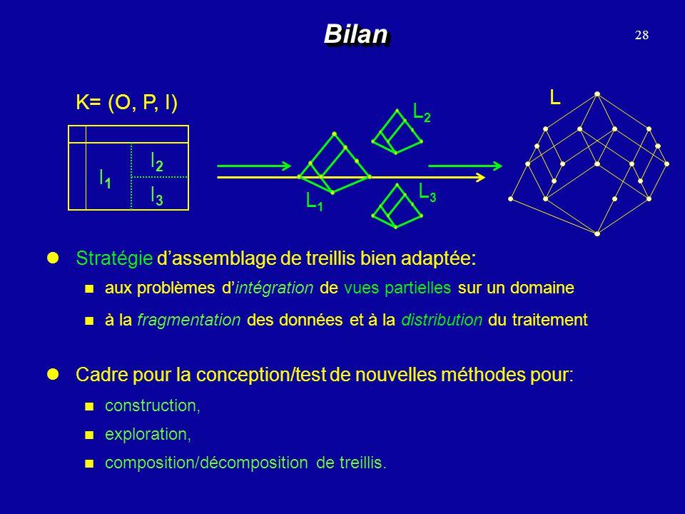 BilanBilan Stratégie dassemblage de treillis bien adaptée : aux problèmes dintégration de vues partielles sur un domaine à la fragmentation des donnée