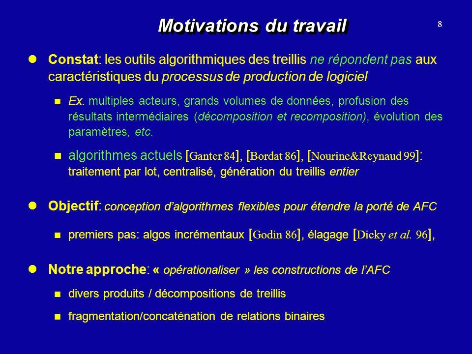 Motivations du travail Constat: les outils algorithmiques des treillis ne répondent pas aux caractéristiques du processus de production de logiciel Ex
