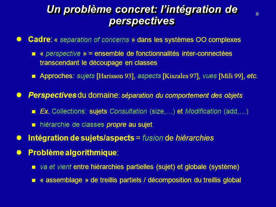 Un problème concret: lintégration de perspectives Cadre: « separation of concerns » dans les systèmes OO complexes « perspective » = ensemble de fonct
