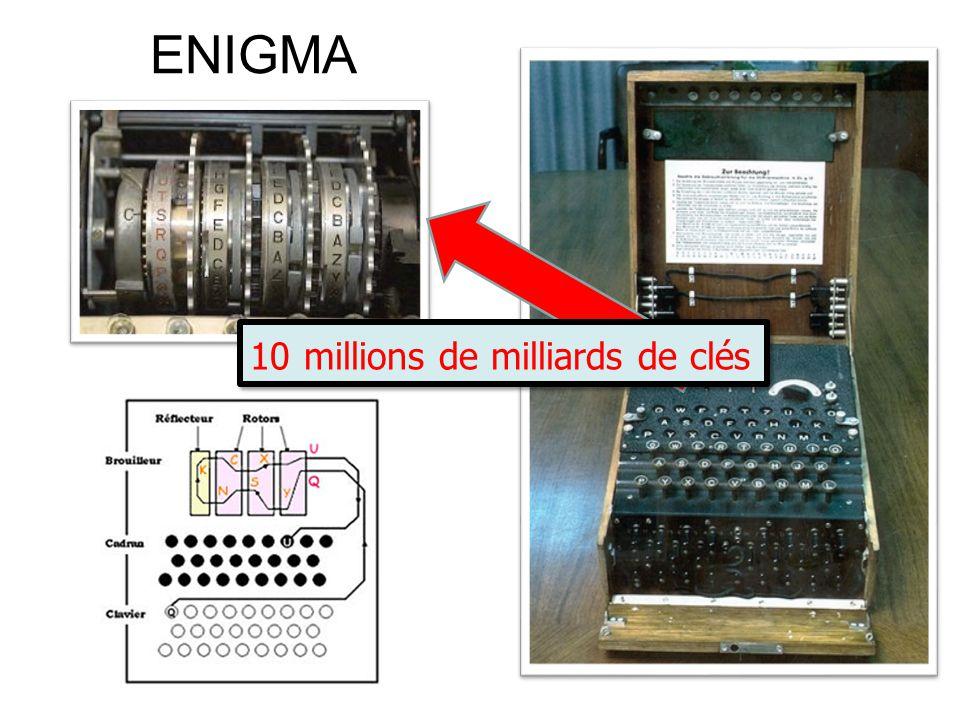 ENIGMA 10 millions de milliards de clés