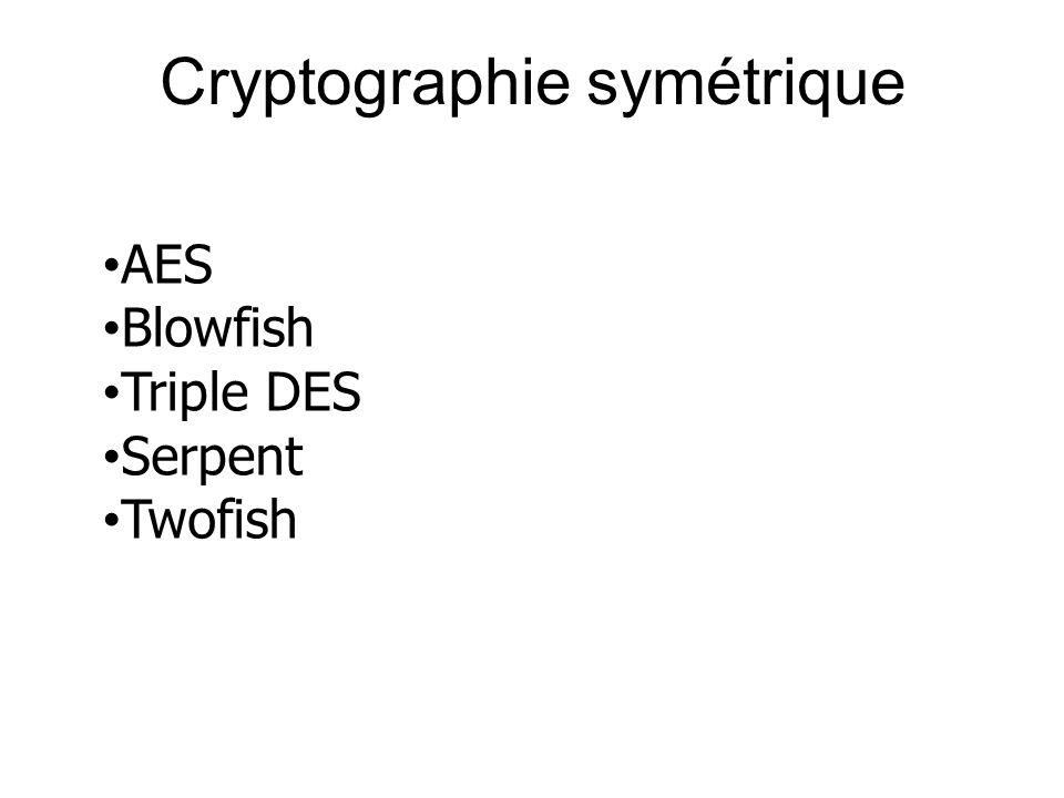 Cryptographie symétrique AES Blowfish Triple DES Serpent Twofish