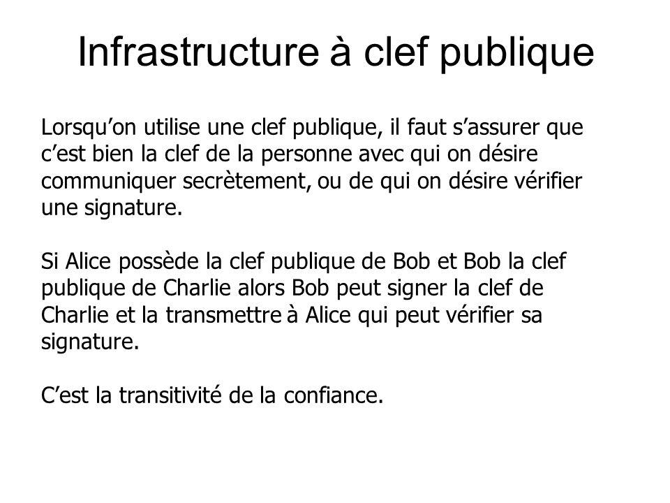 Infrastructure à clef publique Lorsquon utilise une clef publique, il faut sassurer que cest bien la clef de la personne avec qui on désire communique