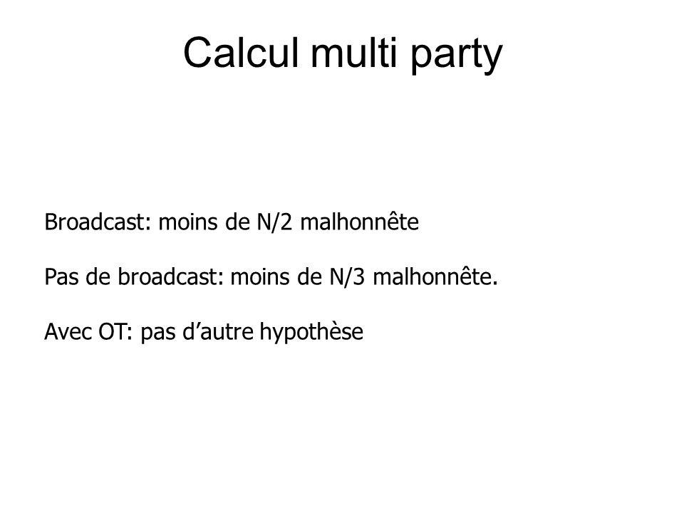 Calcul multi party Broadcast: moins de N/2 malhonnête Pas de broadcast: moins de N/3 malhonnête. Avec OT: pas dautre hypothèse