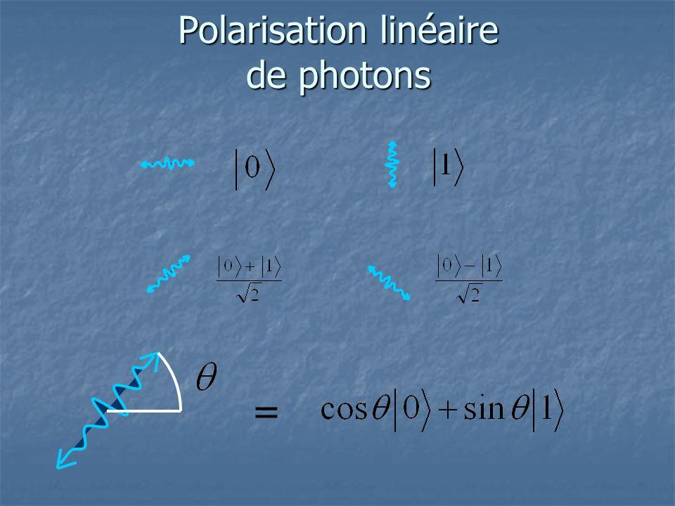 Polarisation linéaire de photons =
