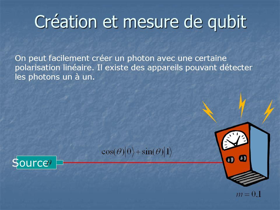 Création et mesure de qubit Source On peut facilement créer un photon avec une certaine polarisation linéaire. Il existe des appareils pouvant détecte