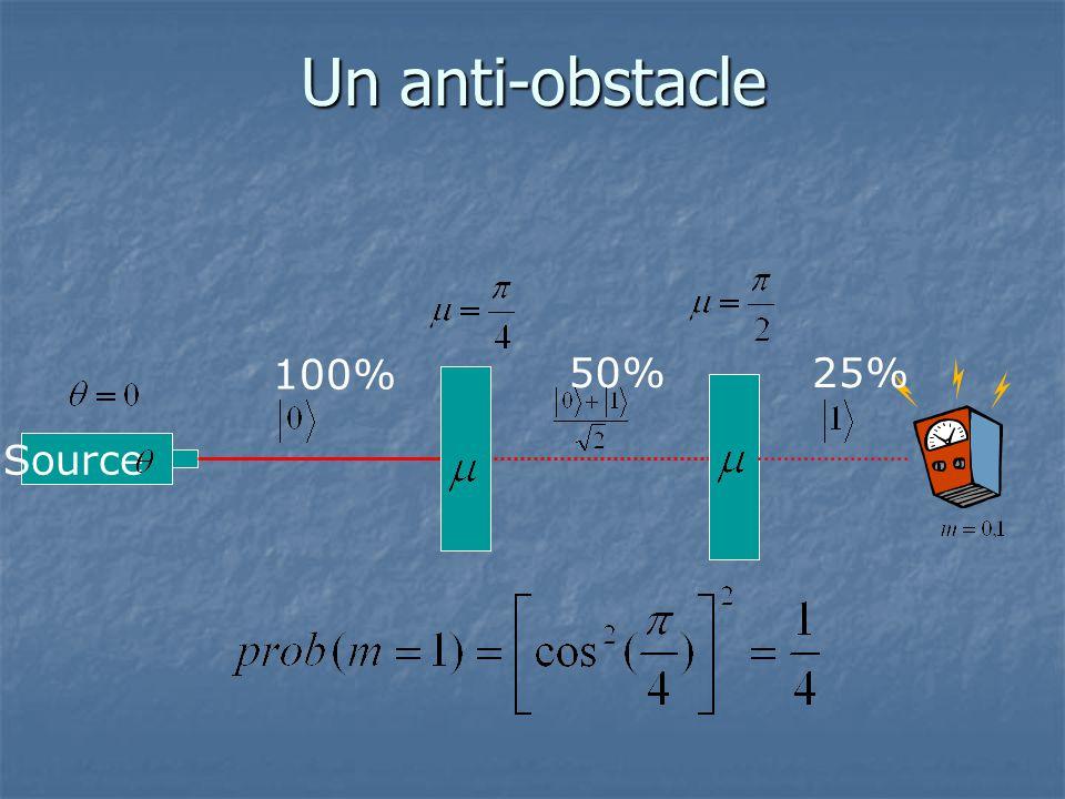 Un anti-obstacle Source 100% 50%25%