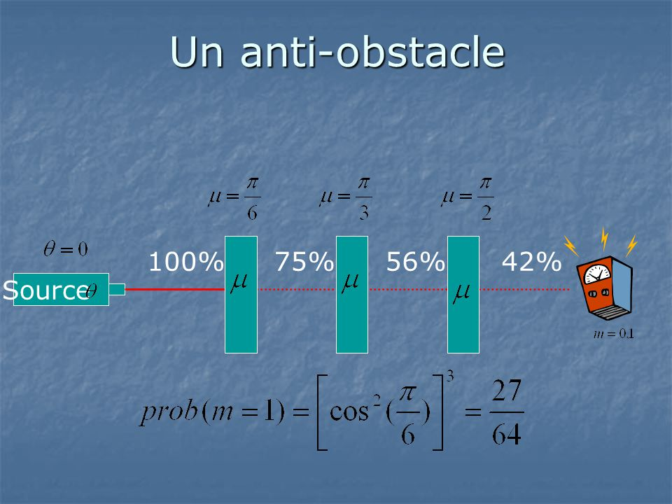 Un anti-obstacle Source 100%75%56%42%