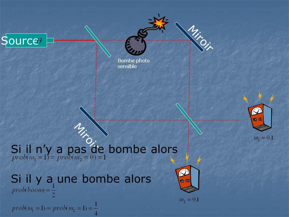 Source Miroir Bombe photo sensible Si il ny a pas de bombe alors Si il y a une bombe alors