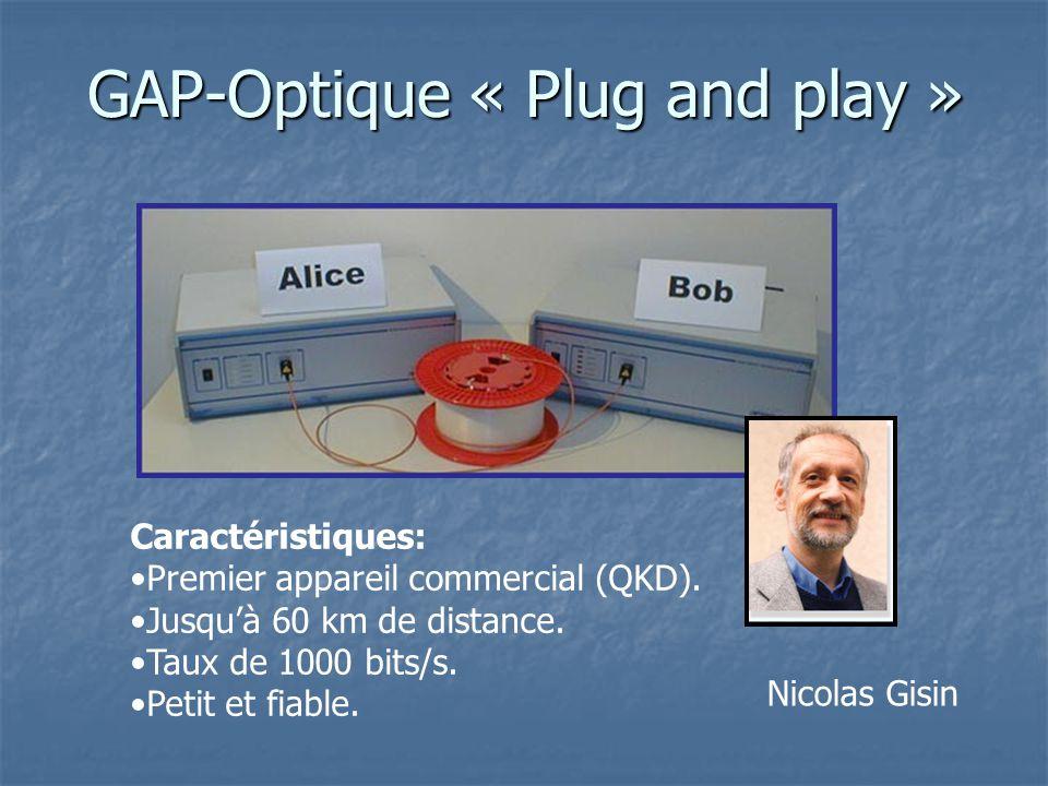 GAP-Optique « Plug and play » Caractéristiques: Premier appareil commercial (QKD). Jusquà 60 km de distance. Taux de 1000 bits/s. Petit et fiable. Nic