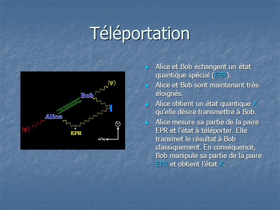 Téléportation Alice et Bob échangent un état quantique spécial (EPR). Alice et Bob échangent un état quantique spécial (EPR). Alice et Bob sont mainte