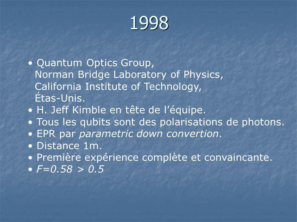 1998 Quantum Optics Group, Norman Bridge Laboratory of Physics, California Institute of Technology, Étas-Unis. H. Jeff Kimble en tête de léquipe. Tous