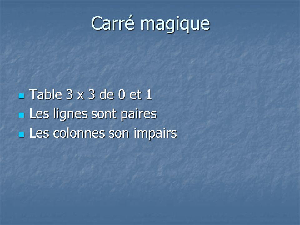 Carré magique Table 3 x 3 de 0 et 1 Table 3 x 3 de 0 et 1 Les lignes sont paires Les lignes sont paires Les colonnes son impairs Les colonnes son impa