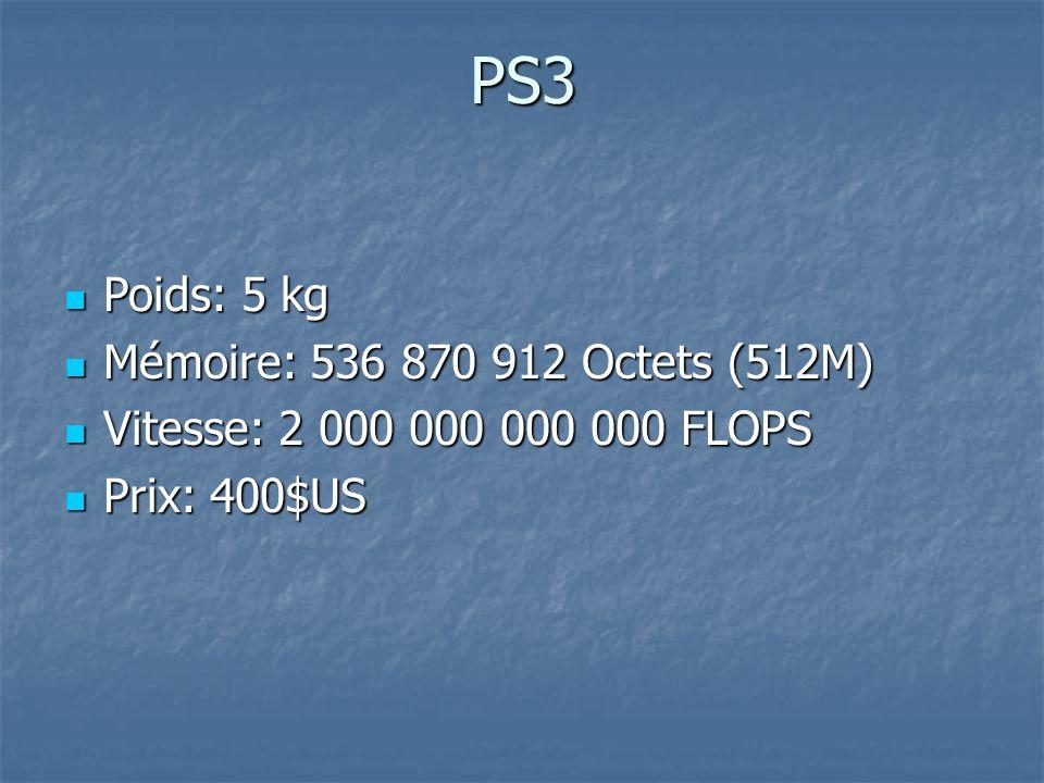 Poids: 5 kg Poids: 5 kg Mémoire: 536 870 912 Octets (512M) Mémoire: 536 870 912 Octets (512M) Vitesse: 2 000 000 000 000 FLOPS Vitesse: 2 000 000 000