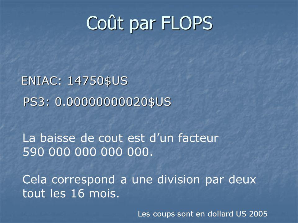 Coût par FLOPS ENIAC: 14750$US PS3: 0.00000000020$US Les coups sont en dollard US 2005 La baisse de cout est dun facteur 590 000 000 000 000. Cela cor