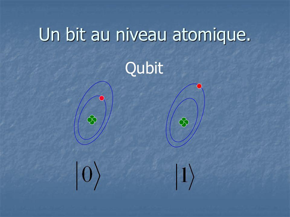 n qubits avec La description de n qubits nécessite coefficients complexes