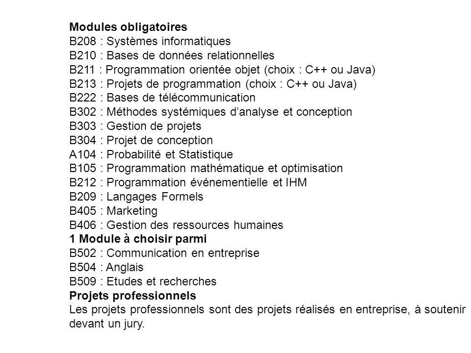 Modules obligatoires B208 : Systèmes informatiques B210 : Bases de données relationnelles B211 : Programmation orientée objet (choix : C++ ou Java) B213 : Projets de programmation (choix : C++ ou Java) B222 : Bases de télécommunication B302 : Méthodes systémiques danalyse et conception B303 : Gestion de projets B304 : Projet de conception A104 : Probabilité et Statistique B105 : Programmation mathématique et optimisation B212 : Programmation événementielle et IHM B209 : Langages Formels B405 : Marketing B406 : Gestion des ressources humaines 1 Module à choisir parmi B502 : Communication en entreprise B504 : Anglais B509 : Etudes et recherches Projets professionnels Les projets professionnels sont des projets réalisés en entreprise, à soutenir devant un jury.