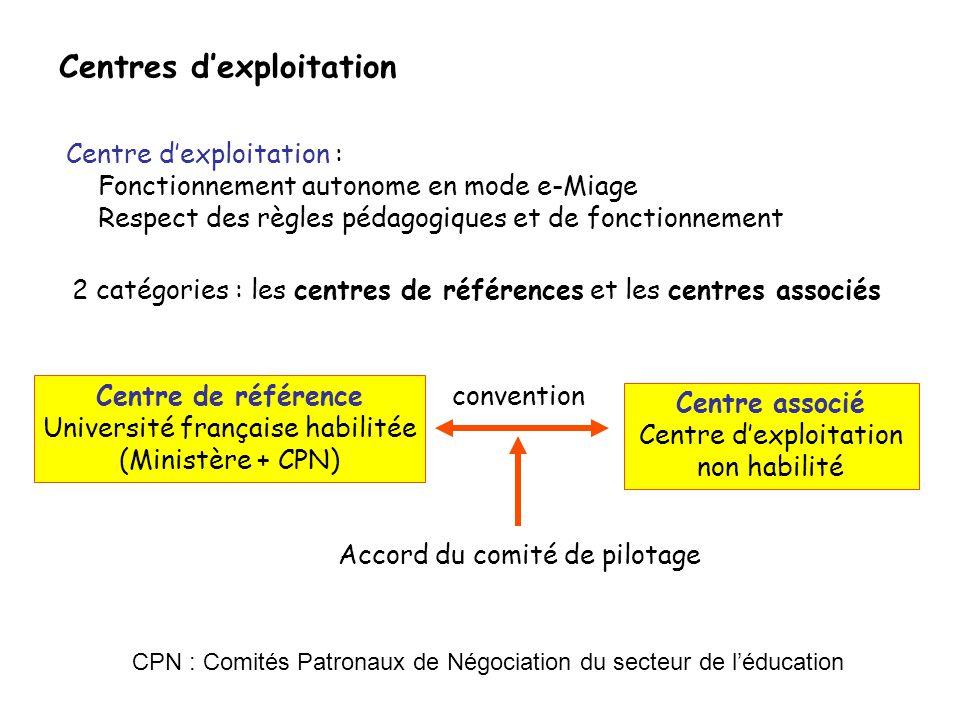 La coordinatrice ou animatrice se charge des aspects pédagogiques (exemple CC copie devoir) et de la coordination entre apprenants et tuteurs.