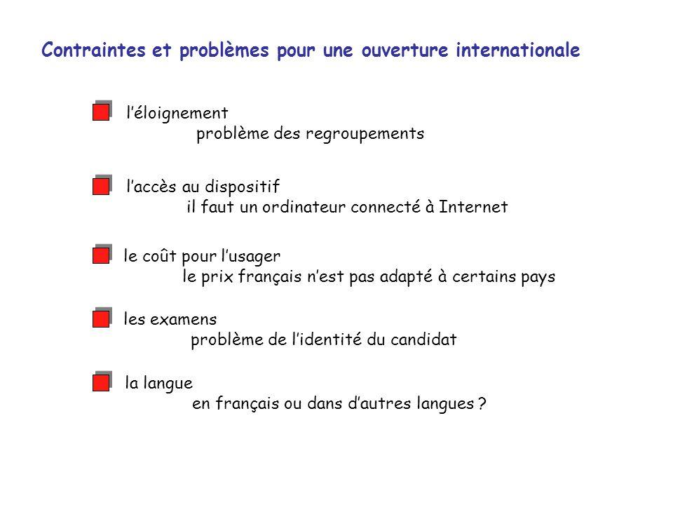 Contraintes et problèmes pour une ouverture internationale la langue en français ou dans dautres langues .