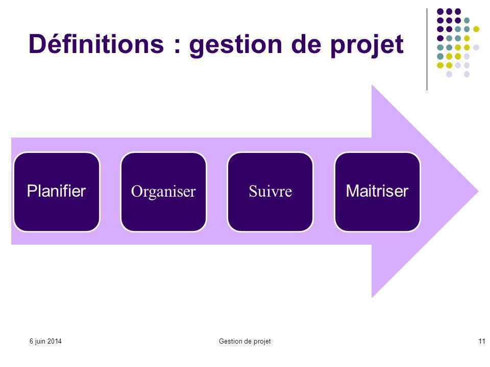 Définitions : gestion de projet Gestion de projet11 Planifier OrganiserSuivre Maitriser Qui, quand, quoi, comment ? Adéquation des ressources par rapp
