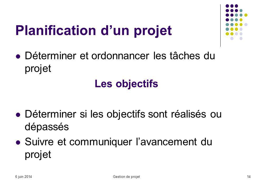 Planification dun projet Déterminer et ordonnancer les tâches du projet Les objectifs Déterminer si les objectifs sont réalisés ou dépassés Suivre et communiquer lavancement du projet Gestion de projet146 juin 2014