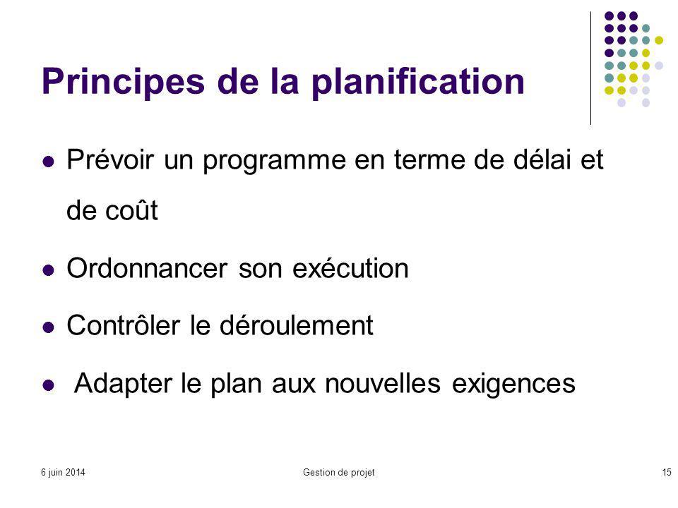 Principes de la planification Prévoir un programme en terme de délai et de coût Ordonnancer son exécution Contrôler le déroulement Adapter le plan aux nouvelles exigences Gestion de projet156 juin 2014