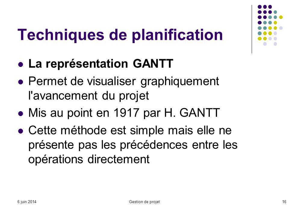 Techniques de planification La représentation GANTT Permet de visualiser graphiquement l'avancement du projet Mis au point en 1917 par H. GANTT Cette