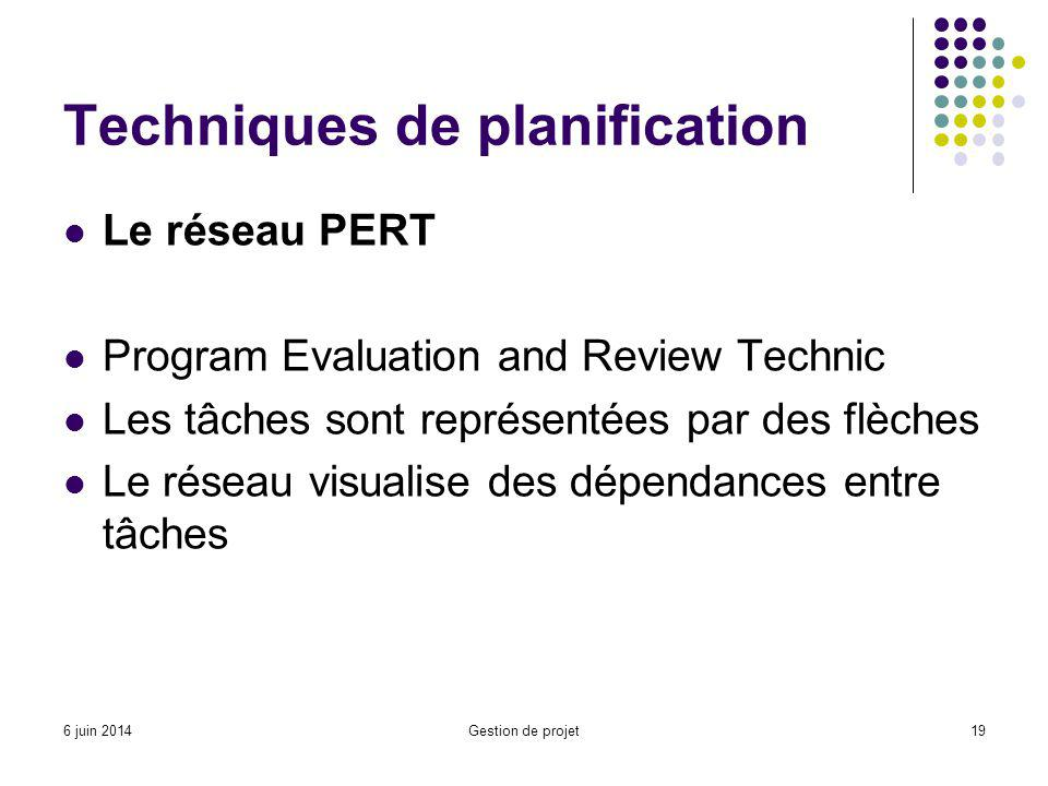 Techniques de planification Le réseau PERT Program Evaluation and Review Technic Les tâches sont représentées par des flèches Le réseau visualise des