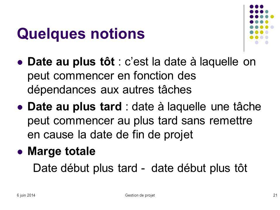 Quelques notions Date au plus tôt : cest la date à laquelle on peut commencer en fonction des dépendances aux autres tâches Date au plus tard : date à