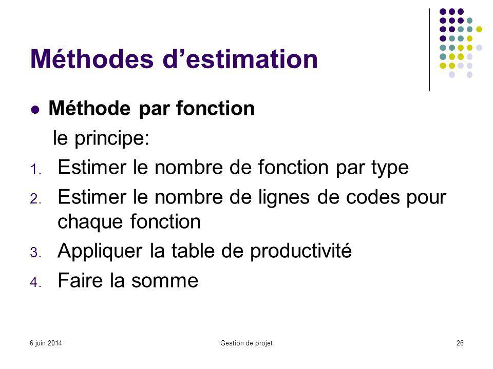 Méthodes destimation Méthode par fonction le principe: 1. Estimer le nombre de fonction par type 2. Estimer le nombre de lignes de codes pour chaque f