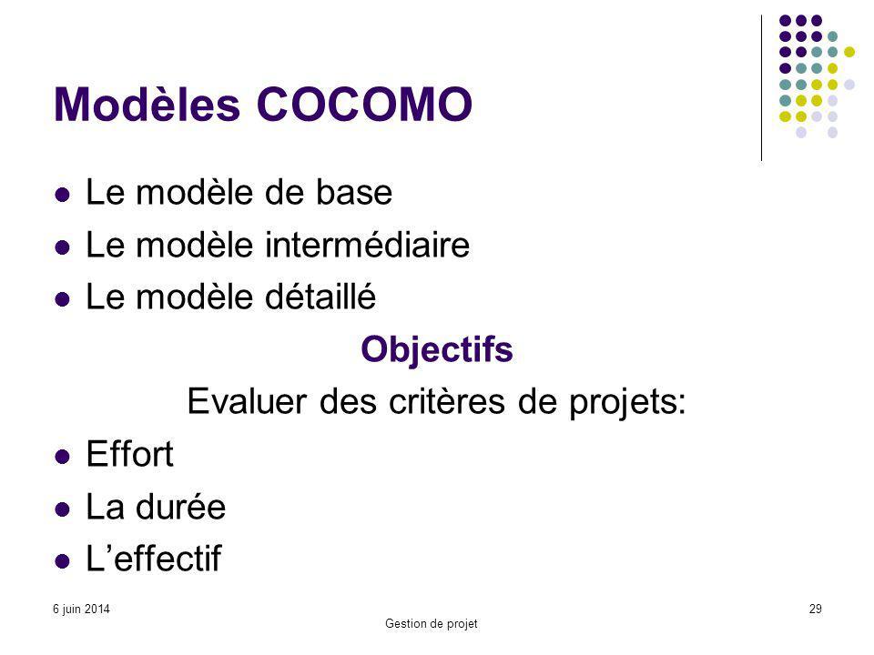 Modèles COCOMO Le modèle de base Le modèle intermédiaire Le modèle détaillé Objectifs Evaluer des critères de projets: Effort La durée Leffectif Gestion de projet 296 juin 2014