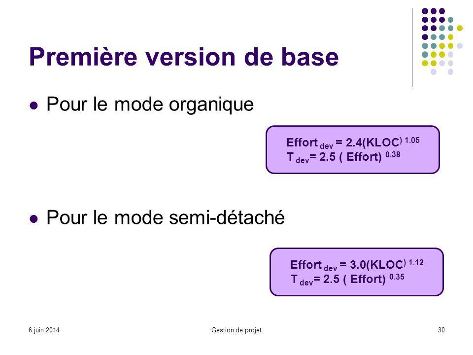 Première version de base Pour le mode organique Pour le mode semi-détaché Gestion de projet30 Effort dev = 2.4(KLOC ) 1.05 T dev = 2.5 ( Effort) 0.38 Effort dev = 3.0(KLOC ) 1.12 T dev = 2.5 ( Effort) 0.35 6 juin 2014