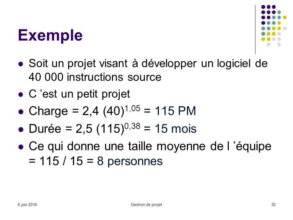 Exemple Soit un projet visant à développer un logiciel de 40 000 instructions source C est un petit projet Charge = 2,4 (40) 1,05 = 115 PM Durée = 2,5 (115) 0,38 = 15 mois Ce qui donne une taille moyenne de l équipe = 115 / 15 = 8 personnes Gestion de projet326 juin 2014