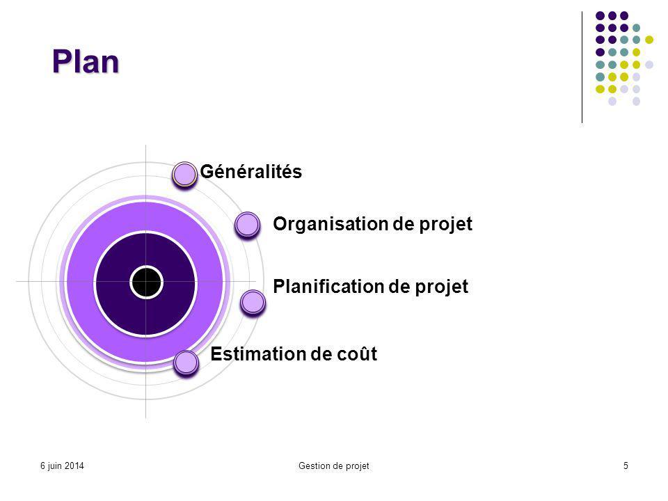 Plan Gestion de projet5 Organisation de projet Estimation de coût Planification de projet Généralités 6 juin 2014