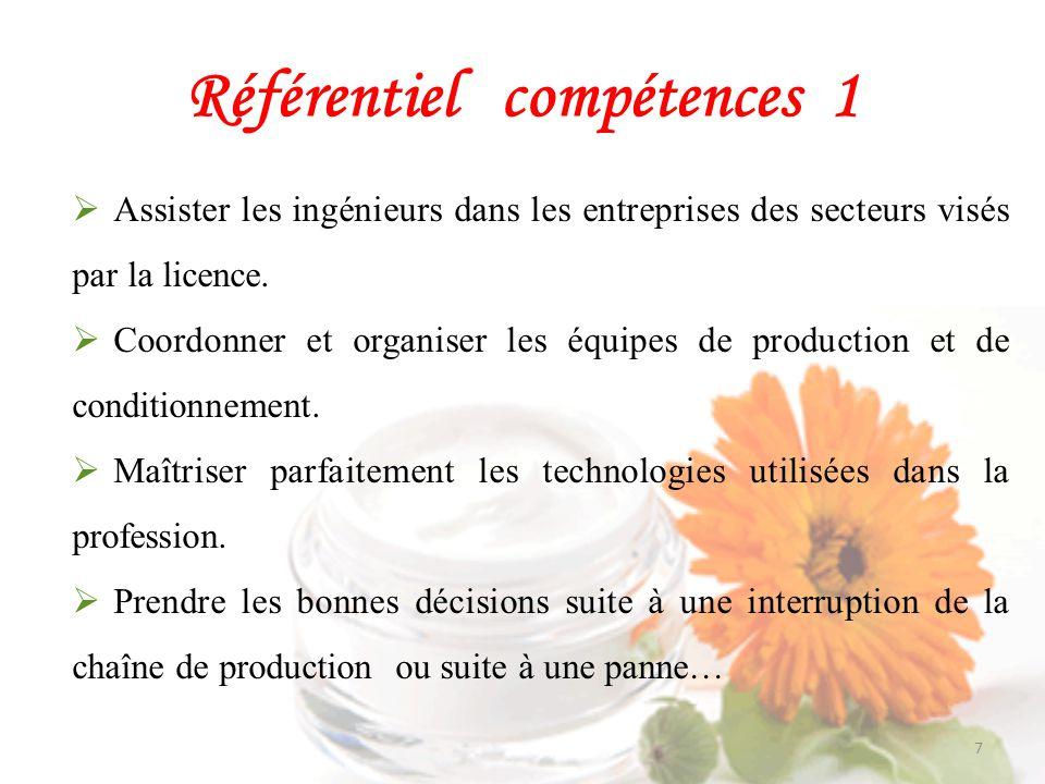 Référentiel compétences 2 Concevoir et formuler un produit cosmétique, un arôme ou un parfum.