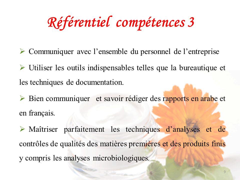 Référentiel compétences 4 Identifier et qualifier les besoins pour lélaboration de nouveaux produits.