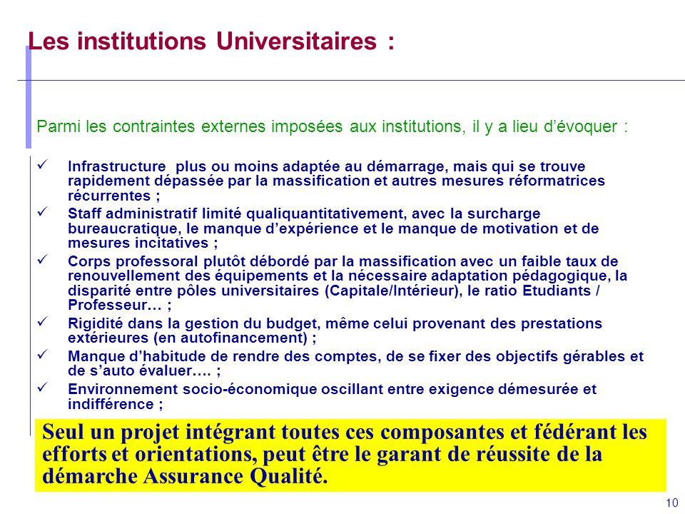 10 Parmi les contraintes externes imposées aux institutions, il y a lieu dévoquer : Infrastructure plus ou moins adaptée au démarrage, mais qui se tro