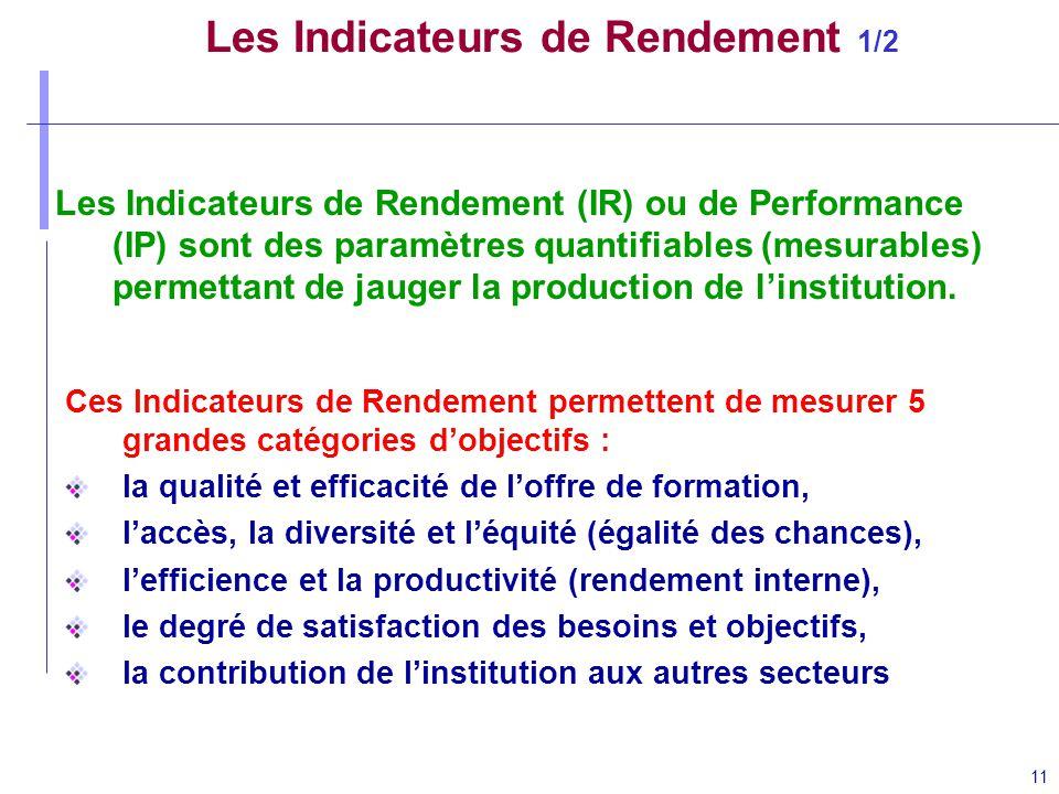 11 Les Indicateurs de Rendement 1/2 Les Indicateurs de Rendement (IR) ou de Performance (IP) sont des paramètres quantifiables (mesurables) permettant